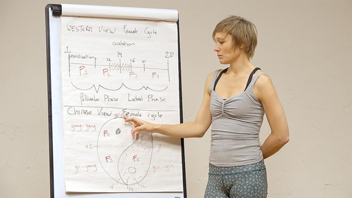 Video thumbnail for: Which yoga styles to practice during your female cycle